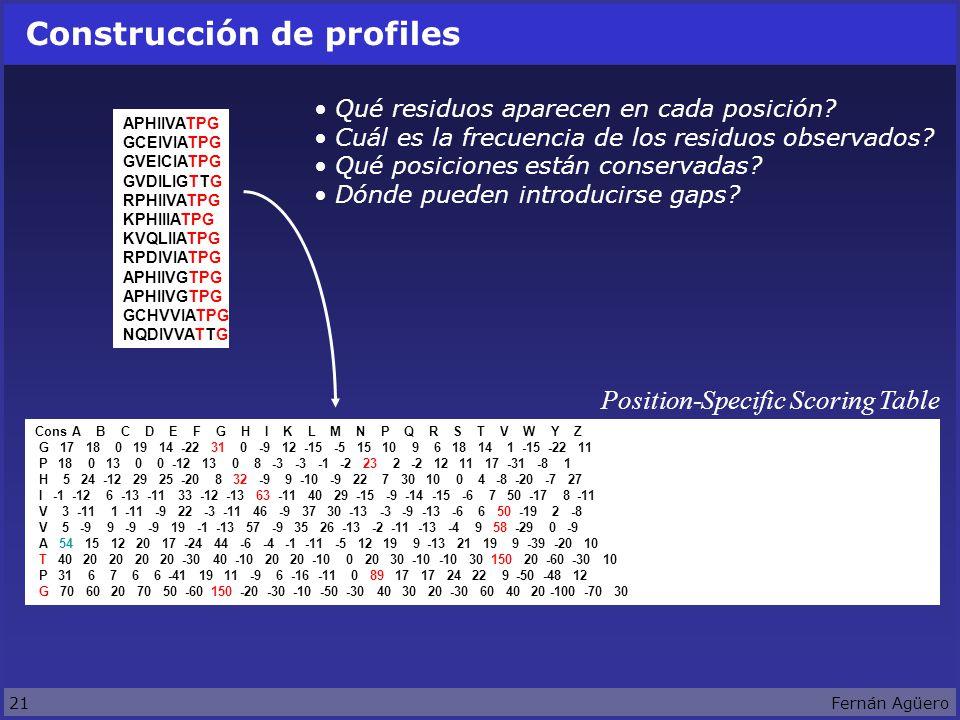 21Fernán Agüero Construcción de profiles Cons A B C D E F G H I K L M N P Q R S T V W Y Z G 17 18 0 19 14 -22 31 0 -9 12 -15 -5 15 10 9 6 18 14 1 -15 -22 11 P 18 0 13 0 0 -12 13 0 8 -3 -3 -1 -2 23 2 -2 12 11 17 -31 -8 1 H 5 24 -12 29 25 -20 8 32 -9 9 -10 -9 22 7 30 10 0 4 -8 -20 -7 27 I -1 -12 6 -13 -11 33 -12 -13 63 -11 40 29 -15 -9 -14 -15 -6 7 50 -17 8 -11 V 3 -11 1 -11 -9 22 -3 -11 46 -9 37 30 -13 -3 -9 -13 -6 6 50 -19 2 -8 V 5 -9 9 -9 -9 19 -1 -13 57 -9 35 26 -13 -2 -11 -13 -4 9 58 -29 0 -9 A 54 15 12 20 17 -24 44 -6 -4 -1 -11 -5 12 19 9 -13 21 19 9 -39 -20 10 T 40 20 20 20 20 -30 40 -10 20 20 -10 0 20 30 -10 -10 30 150 20 -60 -30 10 P 31 6 7 6 6 -41 19 11 -9 6 -16 -11 0 89 17 17 24 22 9 -50 -48 12 G 70 60 20 70 50 -60 150 -20 -30 -10 -50 -30 40 30 20 -30 60 40 20 -100 -70 30 APHIIVATPG GCEIVIATPG GVEICIATPG GVDILIGTTG RPHIIVATPG KPHIIIATPG KVQLIIATPG RPDIVIATPG APHIIVGTPG GCHVVIATPG NQDIVVATTG Qué residuos aparecen en cada posición.
