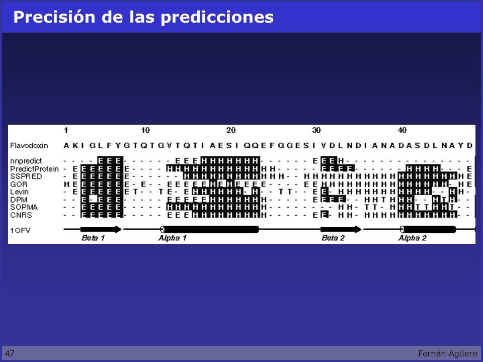 47Fernán Agüero Precisión de las predicciones