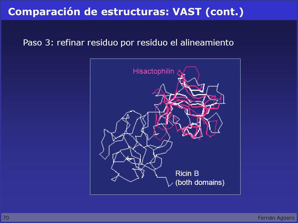 70Fernán Agüero Comparación de estructuras: VAST (cont.) Paso 3: refinar residuo por residuo el alineamiento Ricin B (both domains) Hisactophilin