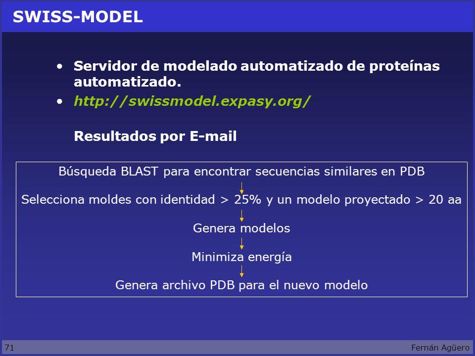71Fernán Agüero SWISS-MODEL Servidor de modelado automatizado de proteínas automatizado.