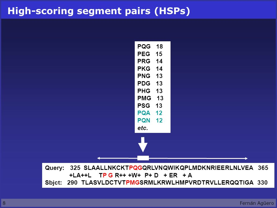 8Fernán Agüero High-scoring segment pairs (HSPs) Query: 325 SLAALLNKCKTPQGQRLVNQWIKQPLMDKNRIEERLNLVEA 365 +LA++L TP G R++ +W+ P+ D + ER + A Sbjct: 290 TLASVLDCTVTPMGSRMLKRWLHMPVRDTRVLLERQQTIGA 330 PQG 18 PEG 15 PRG 14 PKG 14 PNG 13 PDG 13 PHG 13 PMG 13 PSG 13 PQA 12 PQN 12 etc.
