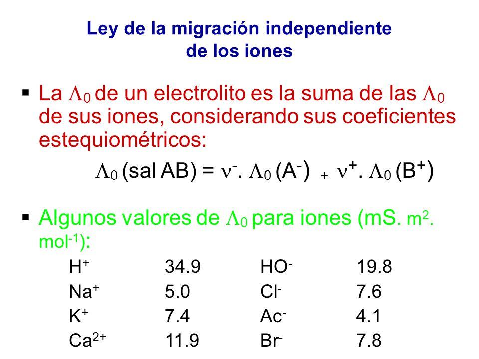 Ley de la migración independiente de los iones La 0 de un electrolito es la suma de las 0 de sus iones, considerando sus coeficientes estequiométricos