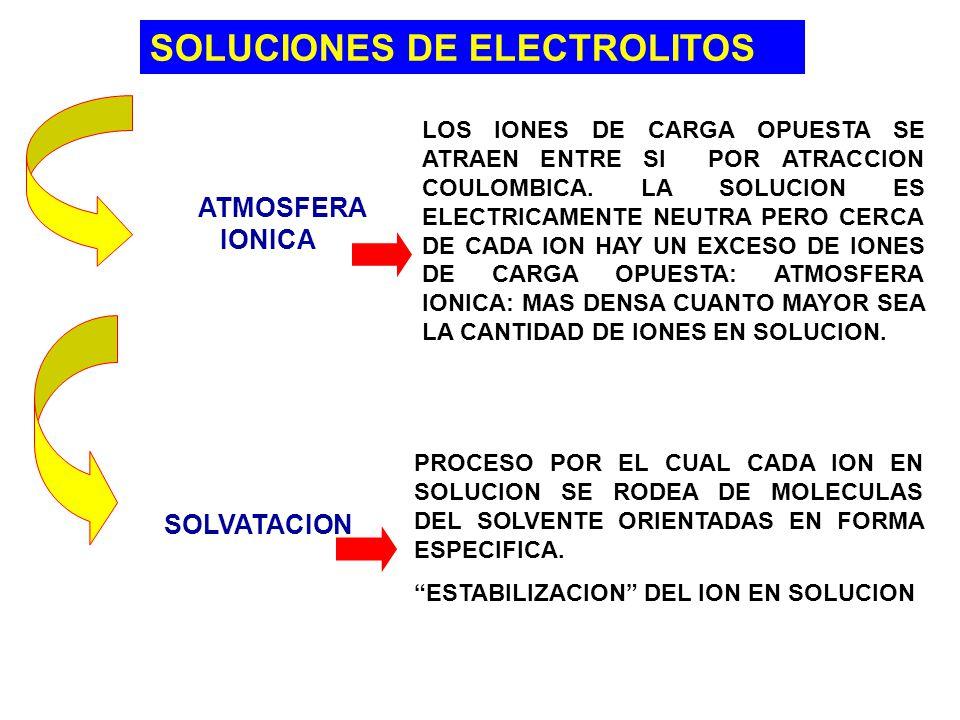 SOLUCIONES DE ELECTROLITOS ATMOSFERA IONICA LOS IONES DE CARGA OPUESTA SE ATRAEN ENTRE SI POR ATRACCION COULOMBICA. LA SOLUCION ES ELECTRICAMENTE NEUT