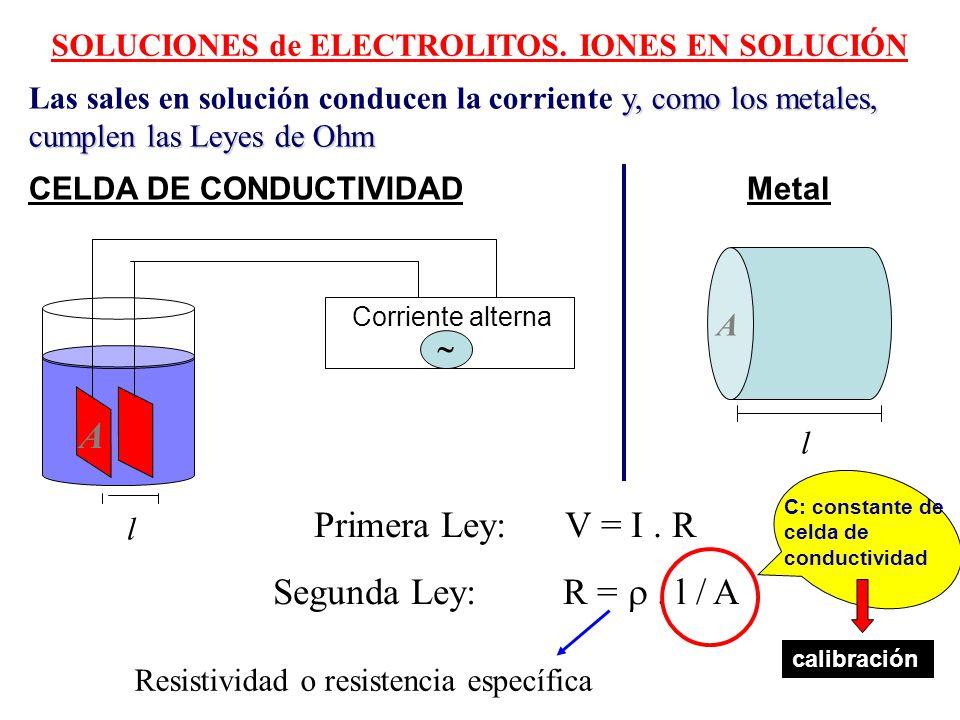 l A MetalCELDA DE CONDUCTIVIDAD Primera Ley: V = I. R Segunda Ley: R = l / A Resistividad o resistencia específica SOLUCIONES de ELECTROLITOS. IONES E