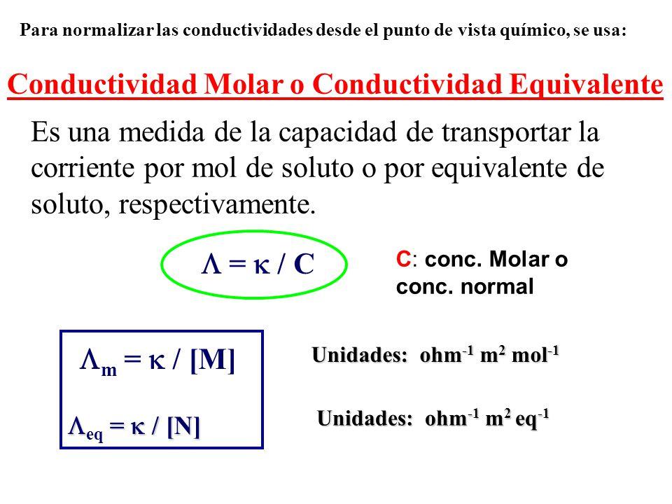 Conductividad Molar o Conductividad Equivalente Es una medida de la capacidad de transportar la corriente por mol de soluto o por equivalente de solut