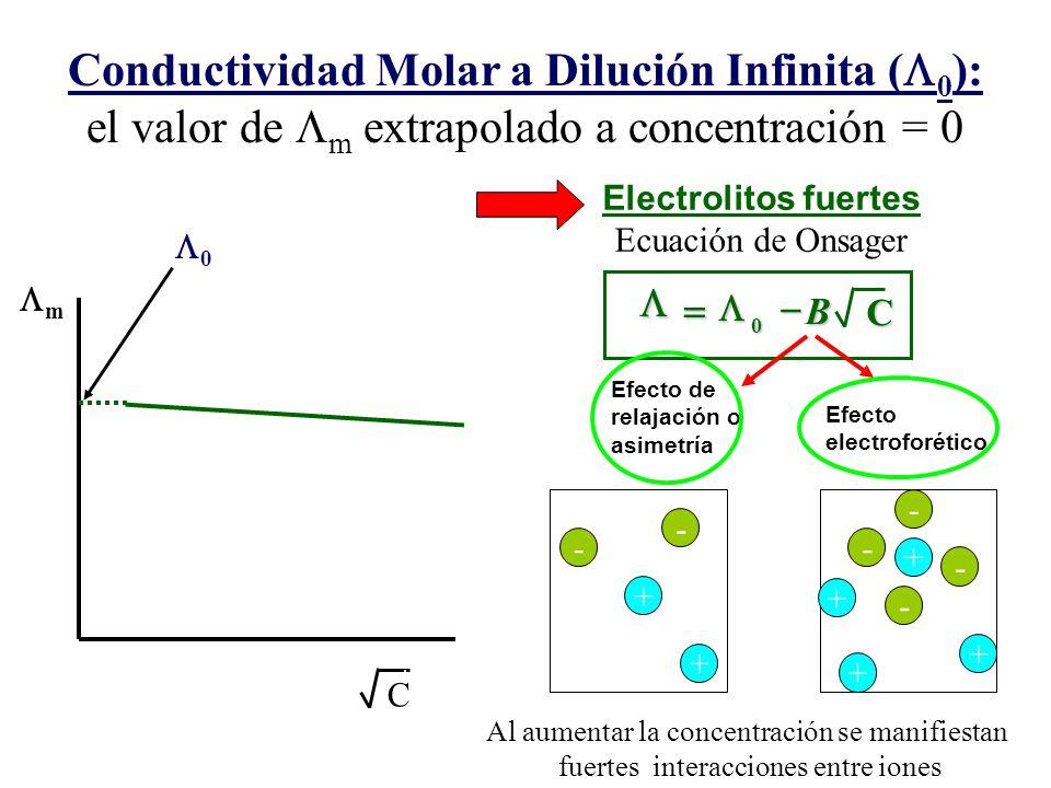 Conductividad Molar a Dilución Infinita ( 0 ): el valor de m extrapolado a concentración = 0 Electrolitos fuertes Ecuación de Onsager m 0 C B 0 C Al a