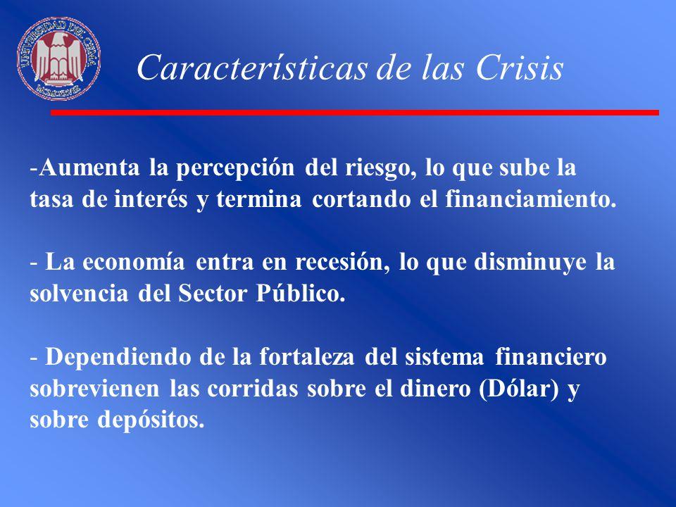 Características de las Crisis -Aumenta la percepción del riesgo, lo que sube la tasa de interés y termina cortando el financiamiento. - La economía en