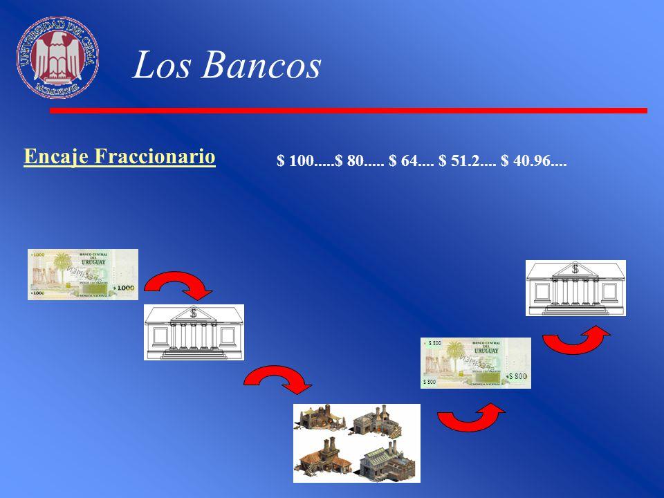 Encaje Fraccionario Los Bancos $ 800 $ 100.....$ 80..... $ 64.... $ 51.2.... $ 40.96....