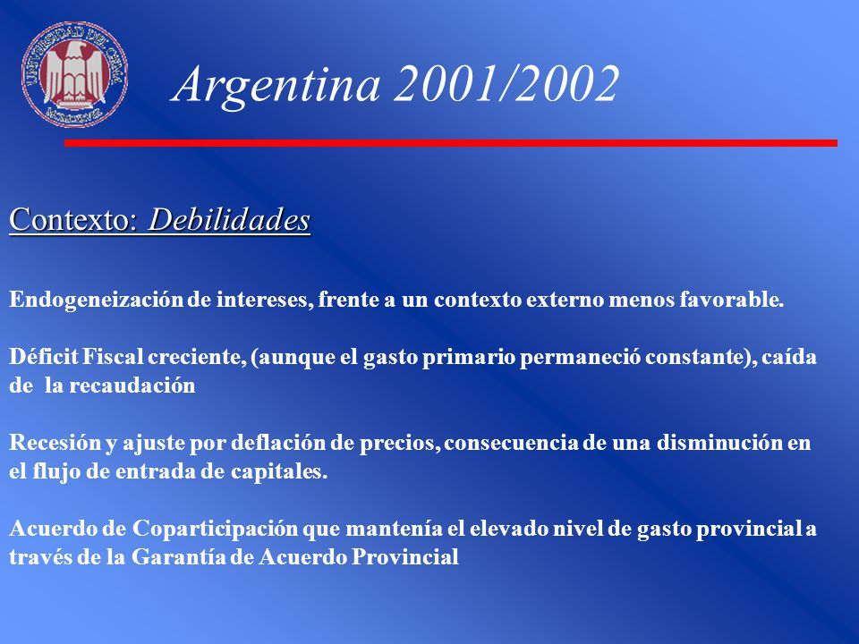 Contexto: Debilidades Argentina 2001/2002 Inestabilidad política creciente desde la renuncia del Vice Presidente.