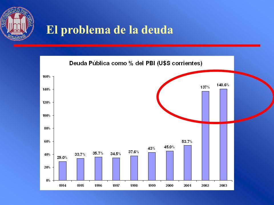 El problema de la deuda