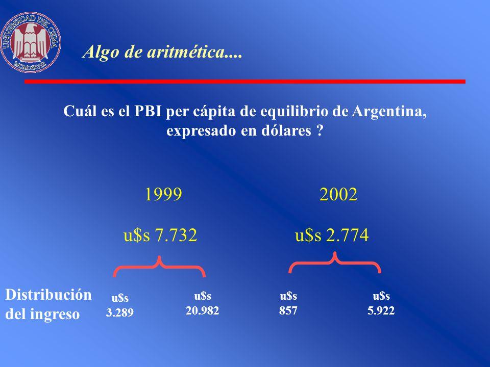 Algo de aritmética.... Cuál es el PBI per cápita de equilibrio de Argentina, expresado en dólares ? 1999 u$s 7.732 2002 u$s 2.774 Distribución del ing
