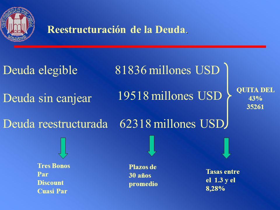 . Reestructuración de la Deuda. Deuda elegible 81836 millones USD Deuda reestructurada62318 millones USD Deuda sin canjear 19518 millones USD Tres Bon