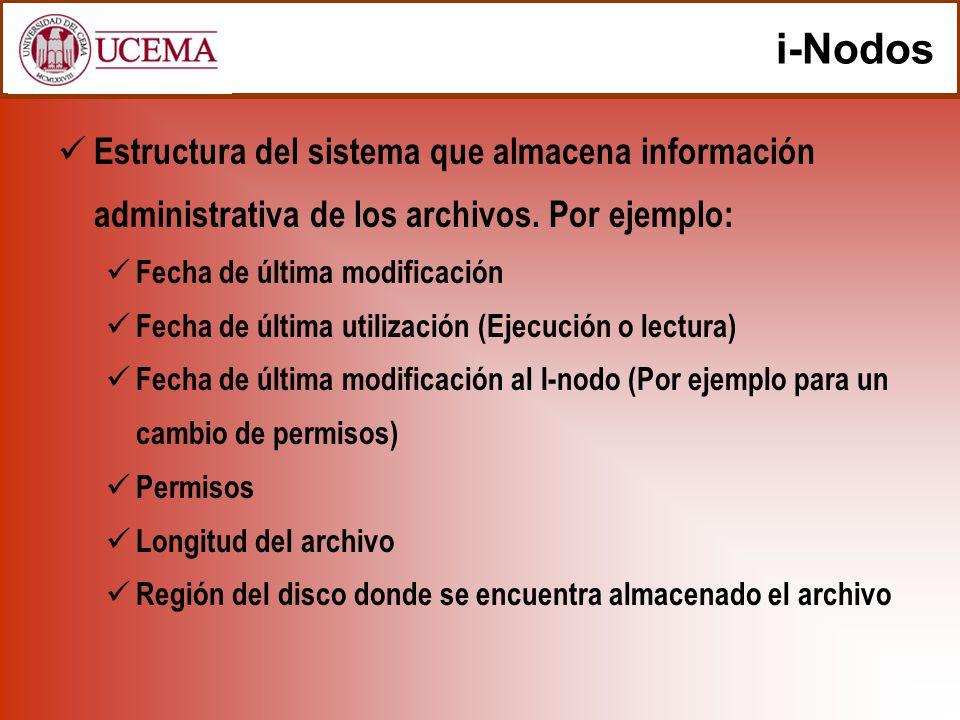 i-Nodos Estructura del sistema que almacena información administrativa de los archivos. Por ejemplo: Fecha de última modificación Fecha de última util