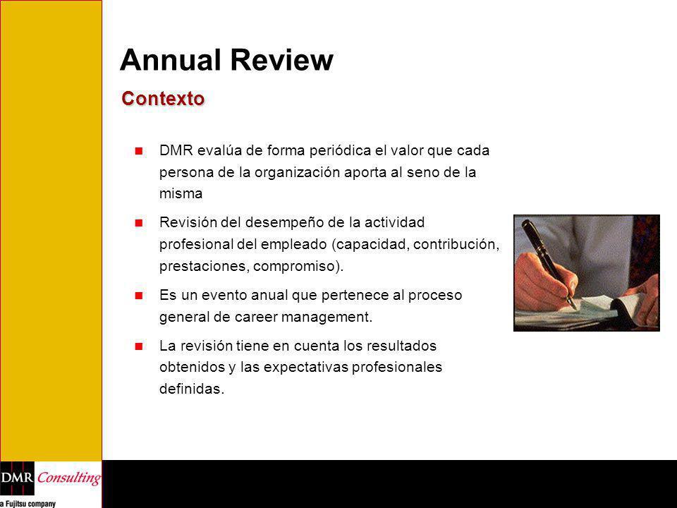 Annual Review Contexto DMR evalúa de forma periódica el valor que cada persona de la organización aporta al seno de la misma Revisión del desempeño de