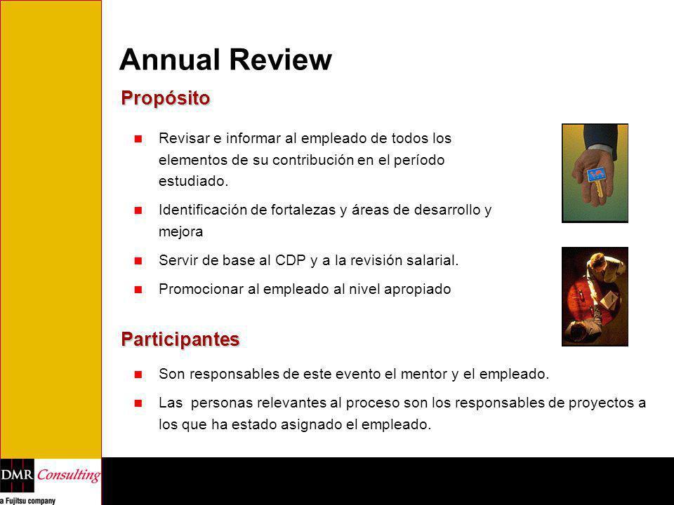 Annual Review Propósito Revisar e informar al empleado de todos los elementos de su contribución en el período estudiado. Identificación de fortalezas