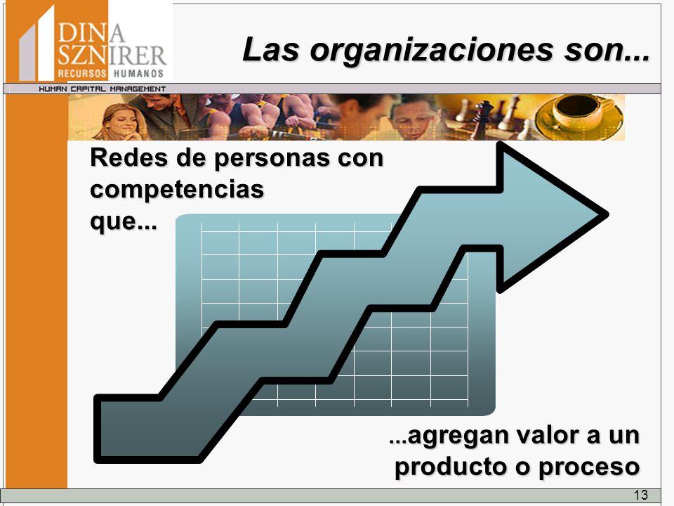 Las organizaciones son...... agregan valor a un producto o proceso Redes de personas con competencias que... 13