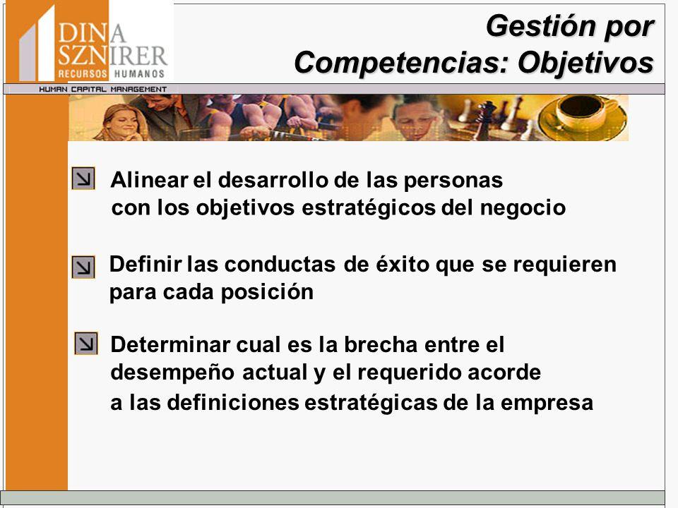 Gestión por Competencias: Objetivos Gestión por Competencias: Objetivos Alinear el desarrollo de las personas con los objetivos estratégicos del negoc