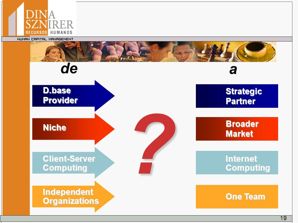 Strategic Partner Niche Client-Server Computing Independent Organizations D.base Provider Internet Computing Broader Market One Team ? a de 19
