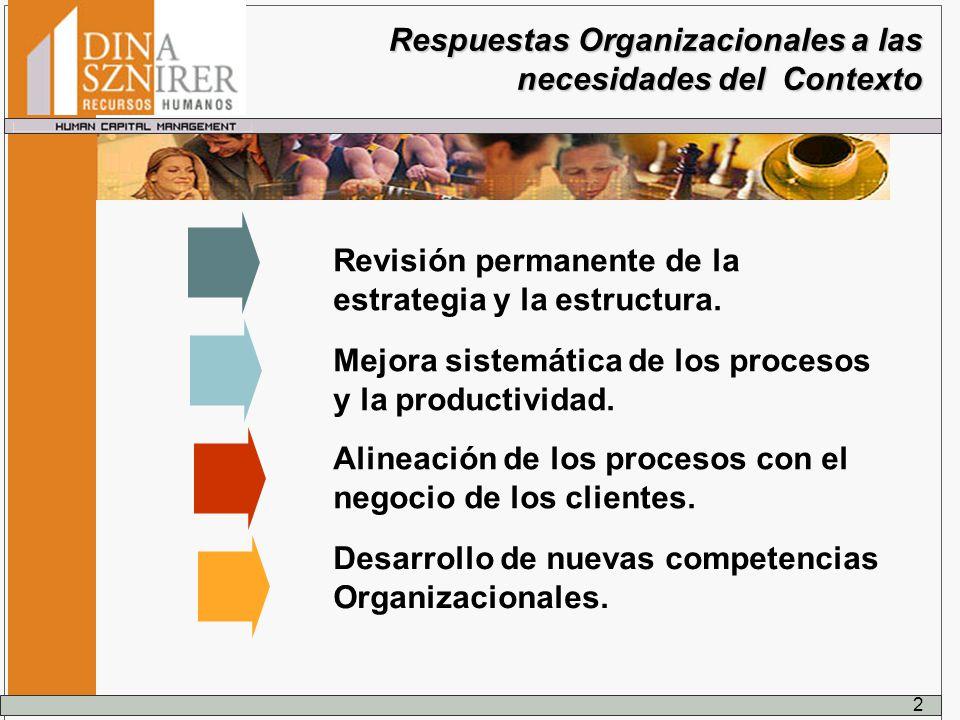 Respuestas Organizacionales a las necesidades del Contexto Revisión permanente de la estrategia y la estructura. Mejora sistemática de los procesos y