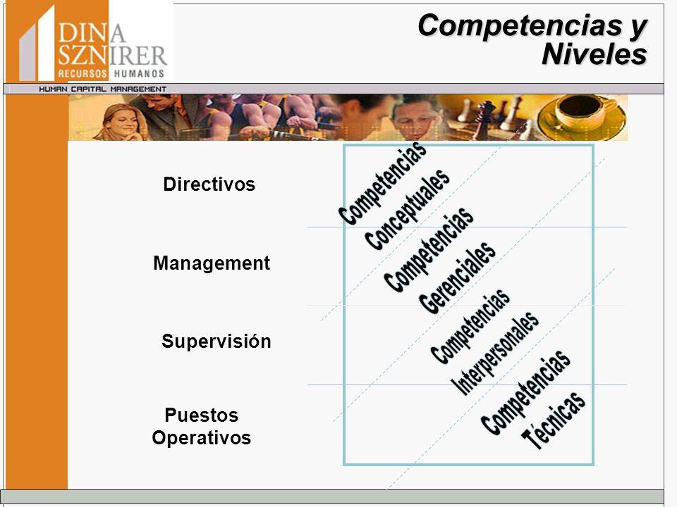 Directivos Management Puestos Operativos Supervisión Competencias y Niveles