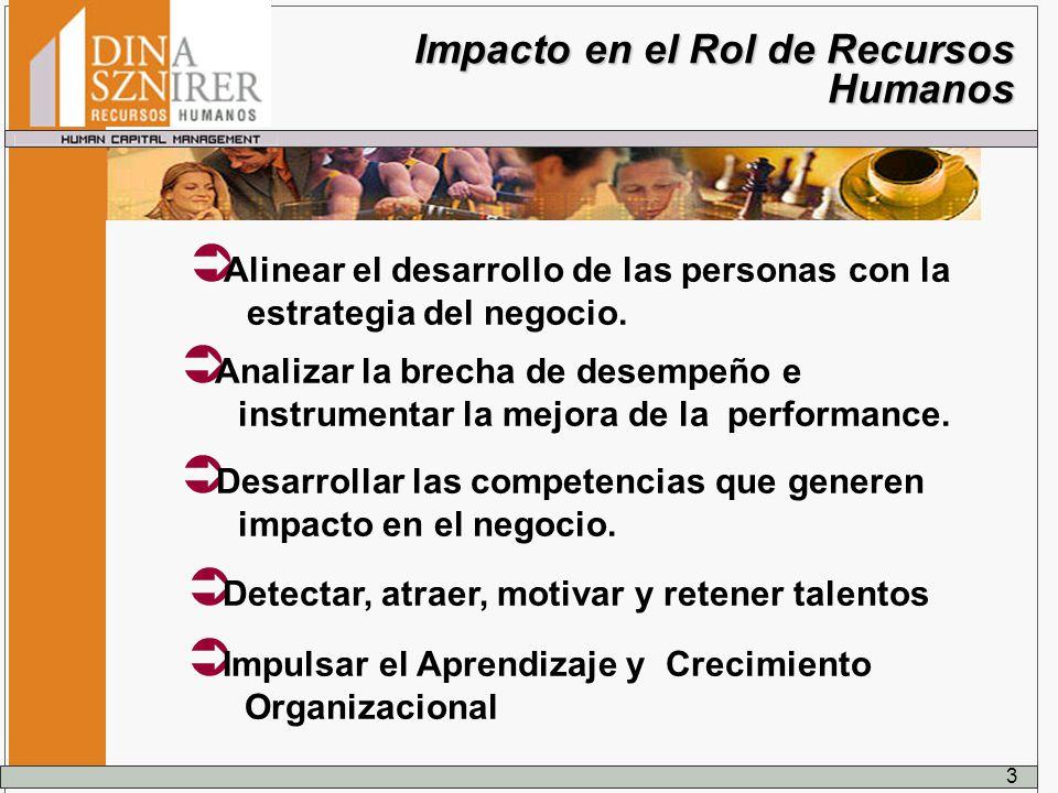 Impacto en el Rol de Recursos Humanos Impulsar el Aprendizaje y Crecimiento Organizacional Analizar la brecha de desempeño e instrumentar la mejora de