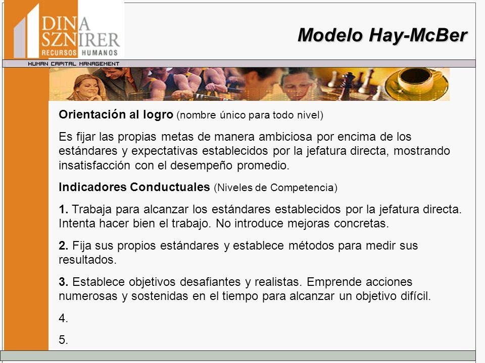 Modelo Hay-McBer Orientación al logro (nombre único para todo nivel) Es fijar las propias metas de manera ambiciosa por encima de los estándares y exp