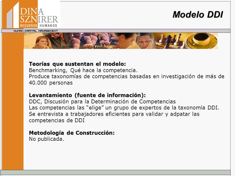 Modelo DDI Teorías que sustentan el modelo: Benchmarking, Qué hace la competencia. Produce taxonomías de competencias basadas en investigación de más