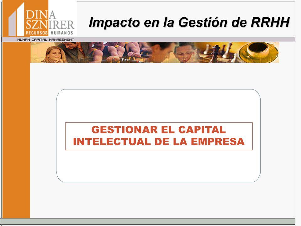 GESTIONAR EL CAPITAL INTELECTUAL DE LA EMPRESA Impacto en la Gestión de RRHH