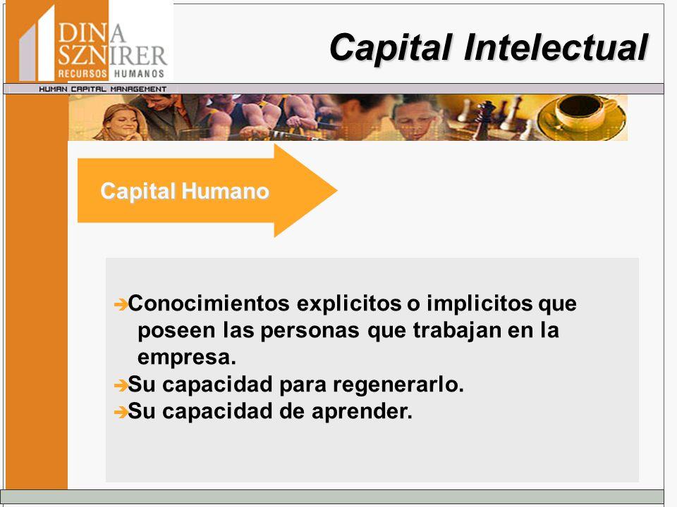 Capital Intelectual Capital Humano Conocimientos explicitos o implicitos que poseen las personas que trabajan en la empresa. Su capacidad para regener