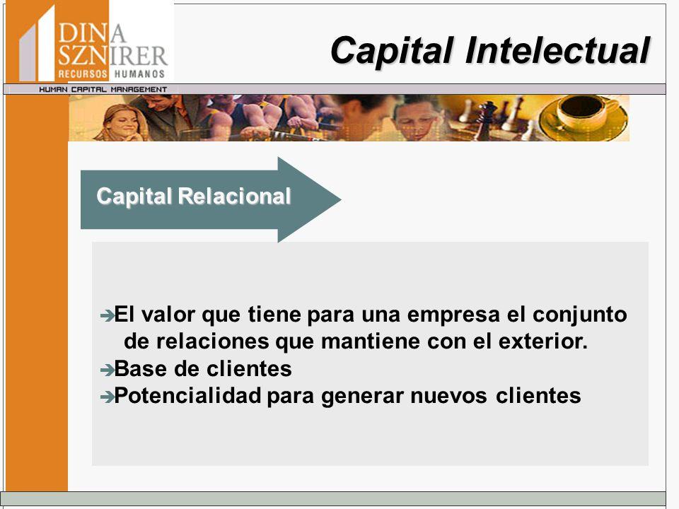 Capital Intelectual El valor que tiene para una empresa el conjunto de relaciones que mantiene con el exterior. Base de clientes Potencialidad para ge