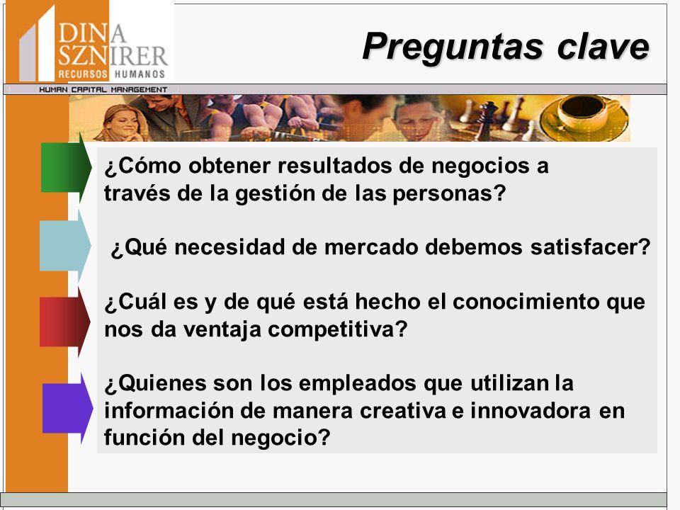 Preguntas clave ¿Cómo obtener resultados de negocios a través de la gestión de las personas? ¿Qué necesidad de mercado debemos satisfacer? ¿Cuál es y