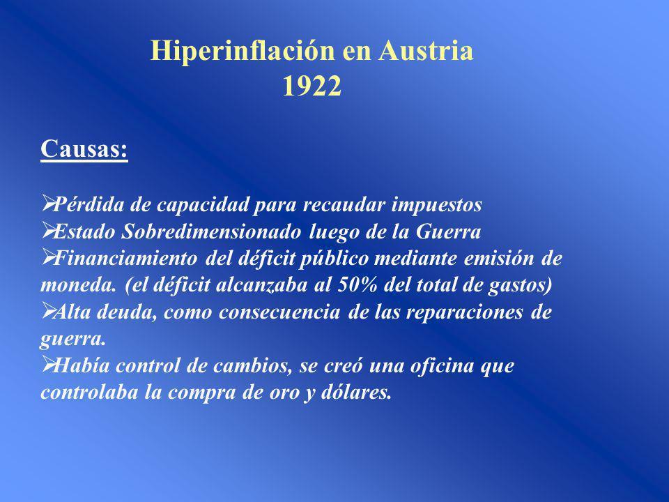 Hiperinflación en Austria 1922 Causas: Pérdida de capacidad para recaudar impuestos Estado Sobredimensionado luego de la Guerra Financiamiento del déf
