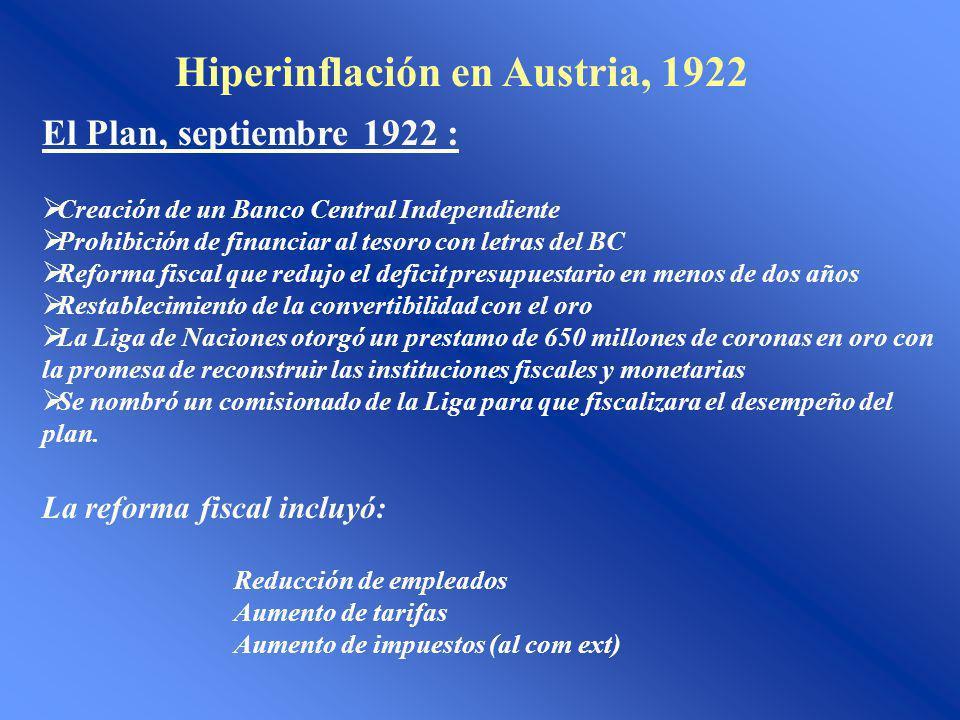 El Plan, septiembre 1922 : Creación de un Banco Central Independiente Prohibición de financiar al tesoro con letras del BC Reforma fiscal que redujo e
