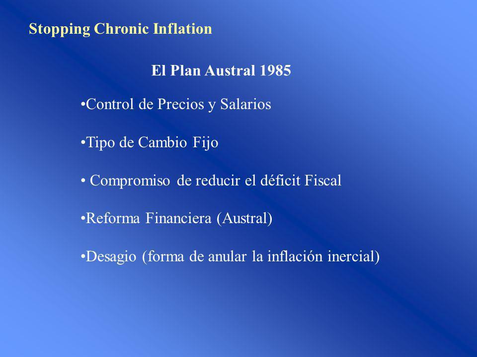 Stopping Chronic Inflation El Plan Austral 1985 Control de Precios y Salarios Tipo de Cambio Fijo Compromiso de reducir el déficit Fiscal Reforma Fina