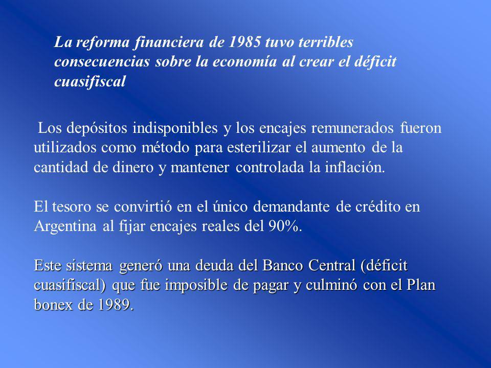 La reforma financiera de 1985 tuvo terribles consecuencias sobre la economía al crear el déficit cuasifiscal Los depósitos indisponibles y los encajes
