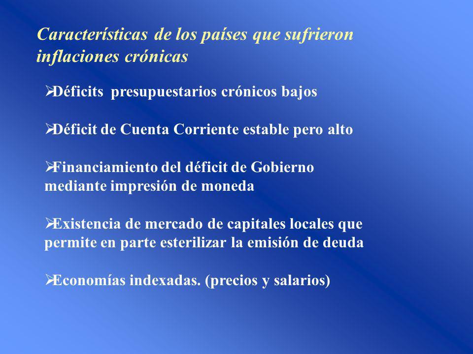 Características de los países que sufrieron inflaciones crónicas Déficits presupuestarios crónicos bajos Déficit de Cuenta Corriente estable pero alto