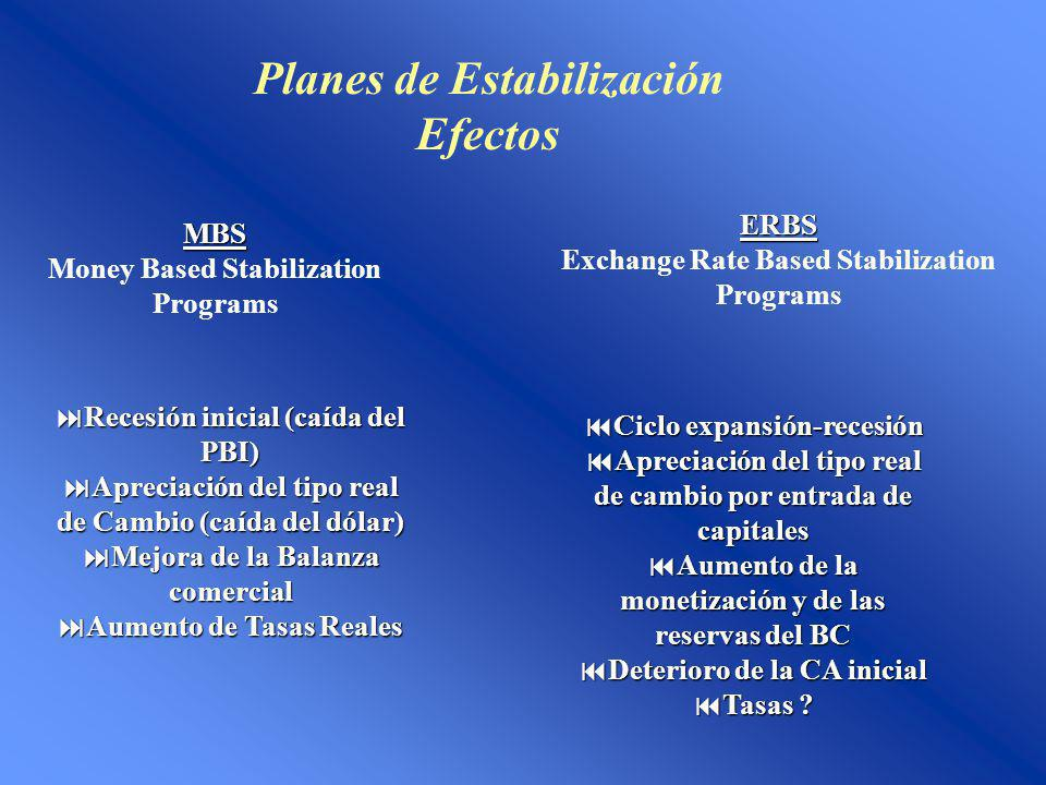 Planes de Estabilización Efectos MBS Money Based Stabilization Programs ERBS Exchange Rate Based Stabilization Programs Recesión inicial (caída del PB
