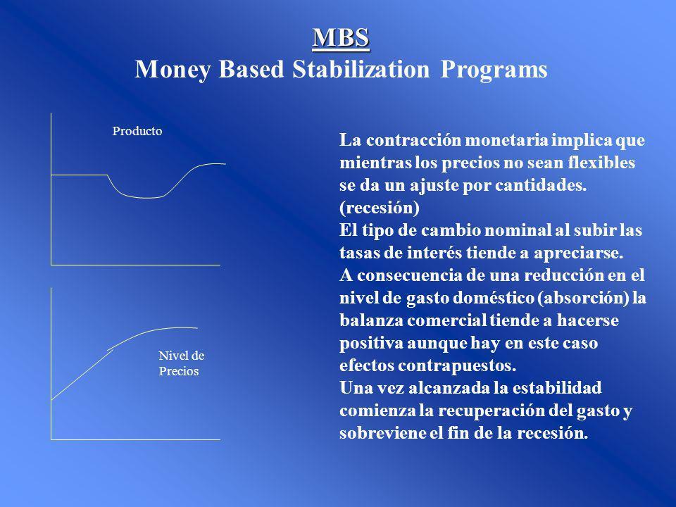 MBS Money Based Stabilization Programs La contracción monetaria implica que mientras los precios no sean flexibles se da un ajuste por cantidades. (re