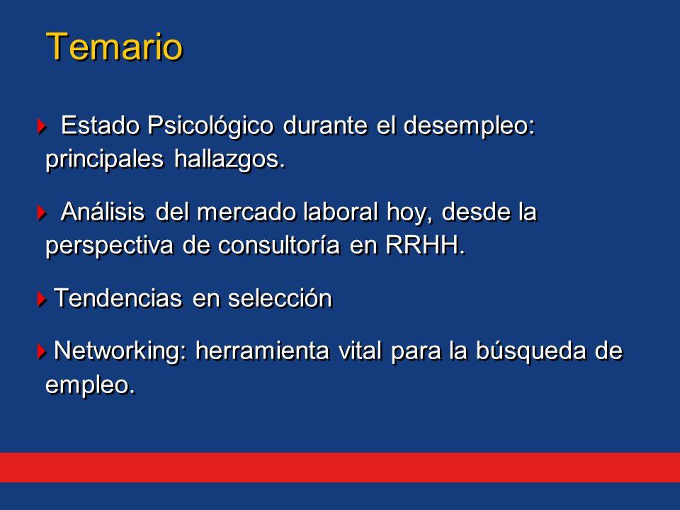 Temario Estado Psicológico durante el desempleo: principales hallazgos.
