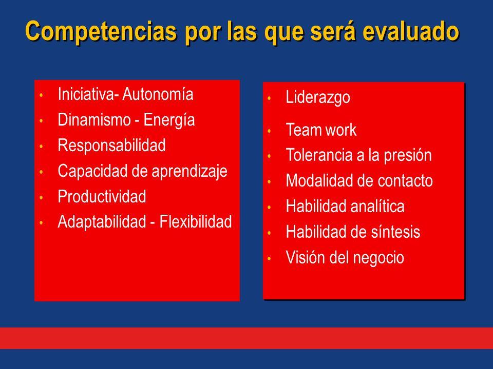 Iniciativa- Autonomía Dinamismo - Energía Responsabilidad Capacidad de aprendizaje Productividad Adaptabilidad - Flexibilidad Liderazgo Team work Tolerancia a la presión Modalidad de contacto Habilidad analítica Habilidad de síntesis Visión del negocio Competencias por las que será evaluado