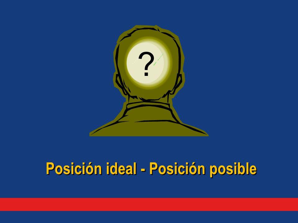 Posición ideal - Posición posible