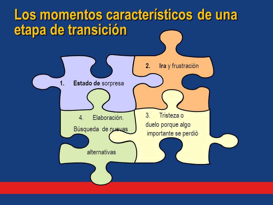 Los momentos característicos de una etapa de transición 1.