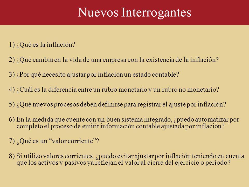 Nuevos Interrogantes 1) ¿Qué es la inflación? 2) ¿Qué cambia en la vida de una empresa con la existencia de la inflación? 3) ¿Por qué necesito ajustar