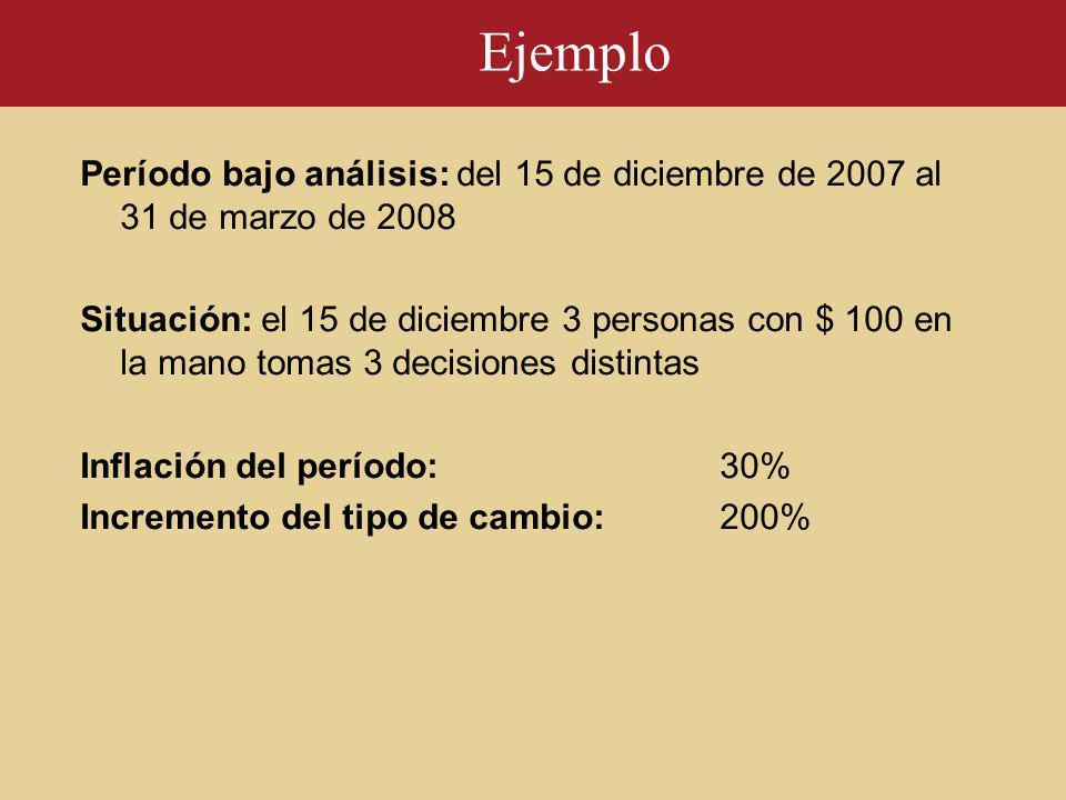 Período bajo análisis: del 15 de diciembre de 2007 al 31 de marzo de 2008 Situación: el 15 de diciembre 3 personas con $ 100 en la mano tomas 3 decisi
