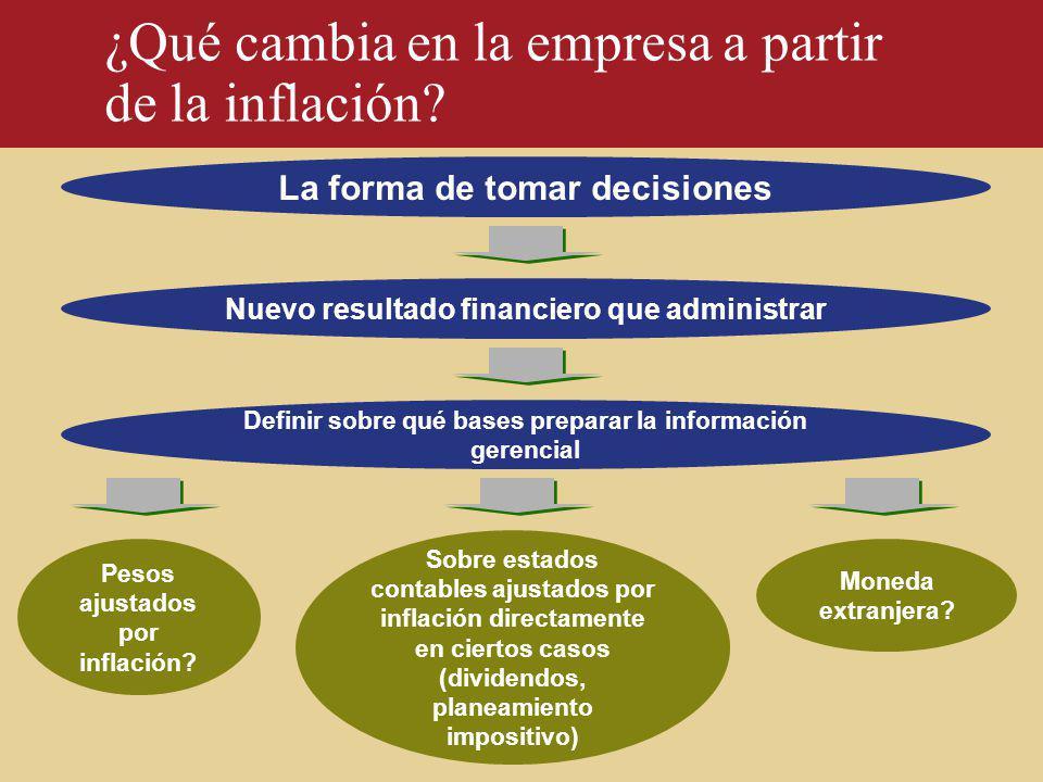 La forma de tomar decisiones Sobre estados contables ajustados por inflación directamente en ciertos casos (dividendos, planeamiento impositivo) ¿Qué