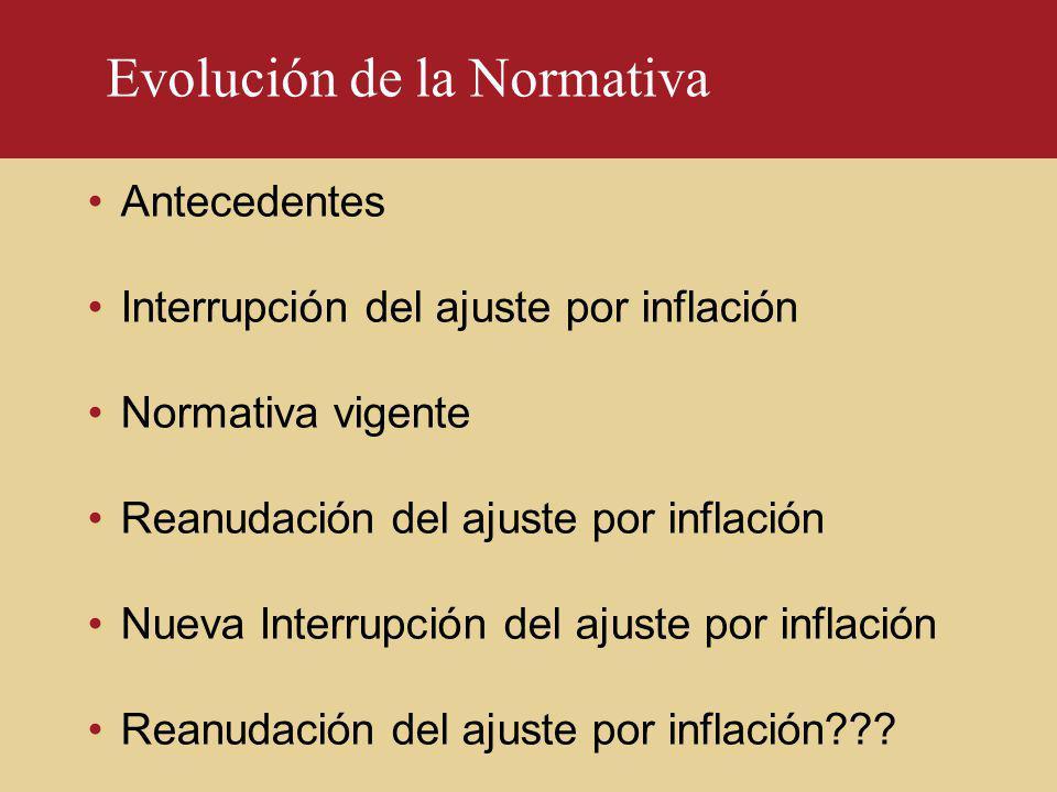 Evolución de la Normativa Antecedentes Interrupción del ajuste por inflación Normativa vigente Reanudación del ajuste por inflación Nueva Interrupción