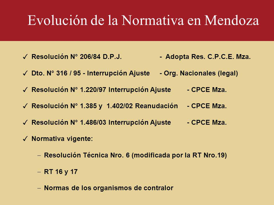 Evolución de la Normativa en Mendoza +Resolución N° 206/84 D.P.J.- Adopta Res. C.P.C.E. Mza. +Dto. N° 316 / 95 - Interrupción Ajuste - Org. Nacionales