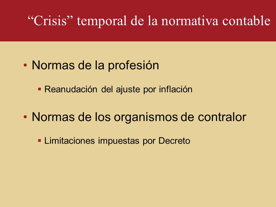 Crisis temporal de la normativa contable Normas de la profesión Reanudación del ajuste por inflación Normas de los organismos de contralor Limitacione