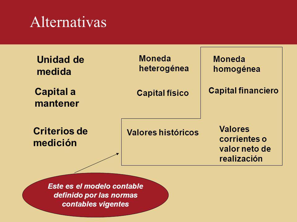 Alternativas Capital físico Capital financiero Capital a mantener Valores históricos Valores corrientes o valor neto de realización Criterios de medic