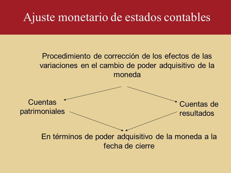 Ajuste monetario de estados contables Procedimiento de corrección de los efectos de las variaciones en el cambio de poder adquisitivo de la moneda Cue